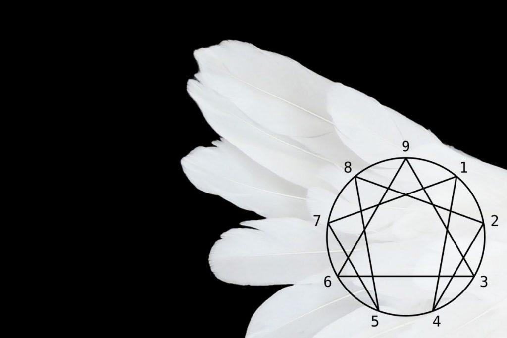 El Eneagrama y las alas de los eneatipos